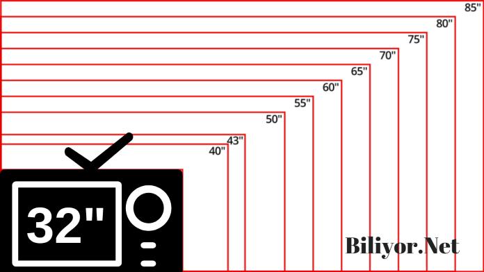 TV ekran boyutları karşılaştırma