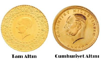 Cumhuriyet altını ve tam altın resmi