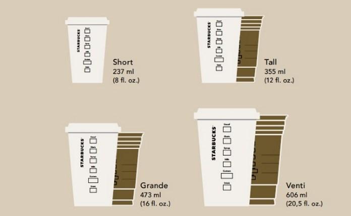 Starbucks bardak boyutları