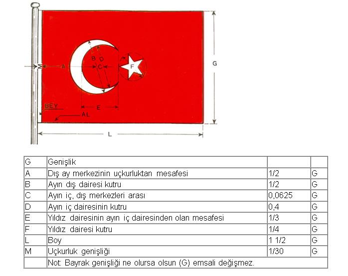 Türk bayrağı ölçüleri ve fiyatları